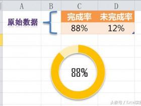 Excel高阶图表制作—圆环形百分比进度条  图文