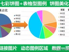 Excel画大饼 也是有讲究的!七彩饼图+表格型图例  图文