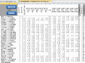 球迷足彩福利Excel竞彩比分数据库2013到2020年所有竞彩网记录比赛对阵及竞彩赔率Excel表 图文