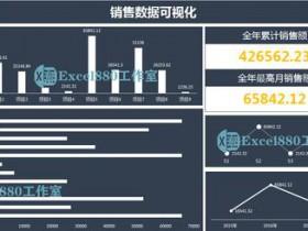 Excel 高逼格大气蓝黑色模板 销售数据可视化 免费模板下载