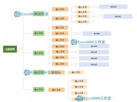 Excel纯模板 思维导图框架 可自行调节更改 级别清晰 框架完整