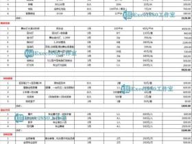 Excel纯函数模板 店面活动费用报价单 各环节相关费用明细