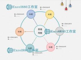 Excel纯模板 精美简明思维导图 环形图 六大重点加明细备注