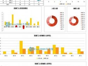 Excel分析模板 企业HR必备分析 各部门入职离职人员对比分析