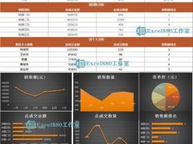 Excel精品模板 销售数据年中分析表 半年分析报告 图表+表格
