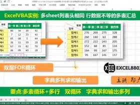 多sheet列表头相同 行数据不等的多表汇总【VIP视频教程】VBA实例011