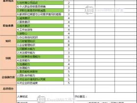 Excel之你想要的面试问题整理 这里全都有 表格行政类面试评价表