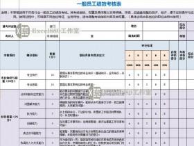 模板免费下载 Excel 通用员工绩效考核表 人力资源HR必备工具 评分标准 WPS可用