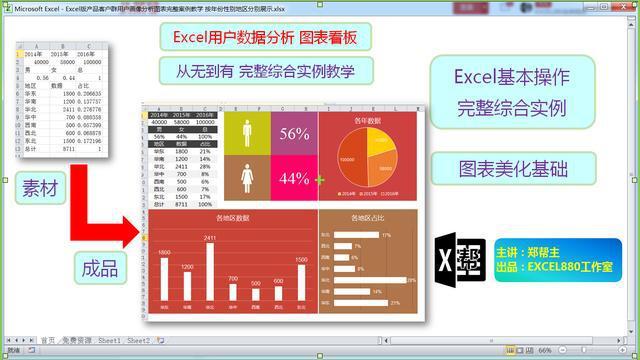 【视频教程】从无到有教你一步步打造一份漂亮的Excel版用户群图表分析看板