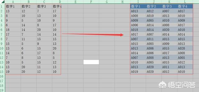 这3个Excel真实用,掌握其中任何一个你的效率便可以提高20%以上