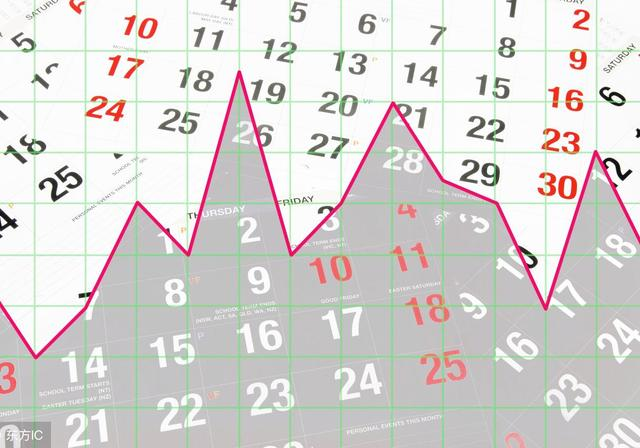 Excel太神奇了!还在担心错过谁的生日?这样设置时间提醒很管用 图文 员工生日提醒
