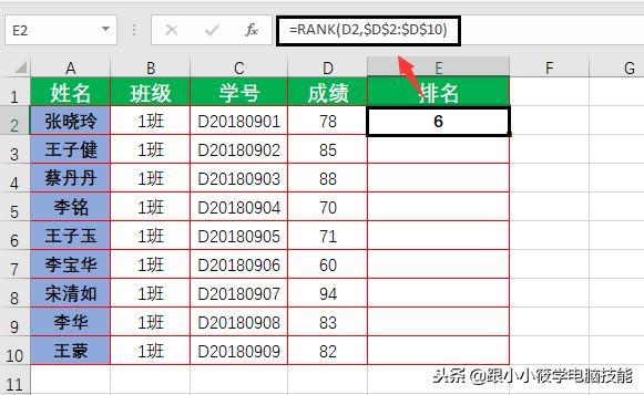 快速给Excel表的成绩排名,你也可以10秒做到!