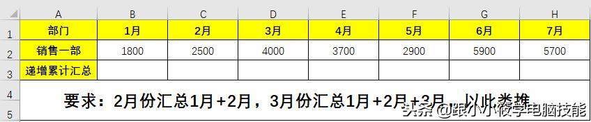 对Excel表格数据进行递增累计汇总,我只推荐这个最简单的方法!
