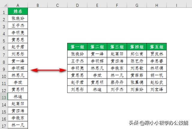 """用""""=""""号就可以实现Excel数据单列变多列排版,这个用法我真没见过 图文"""