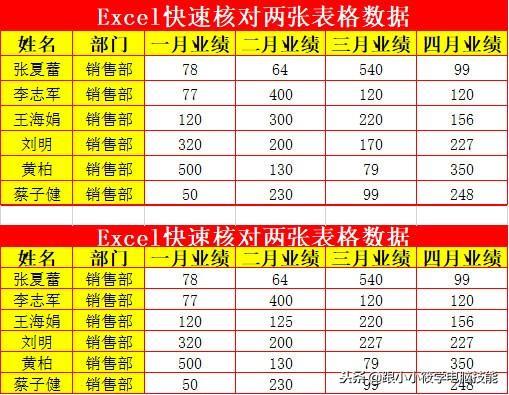 教你5秒快速核对Excel2个表格数据的不同之处!复制粘贴就能核对数据 图文