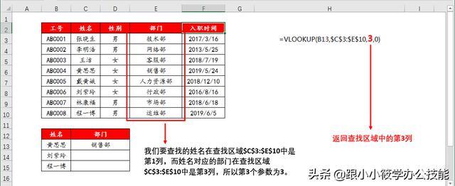 vlookup函数傻瓜式的入门教程,每个人都可以学会