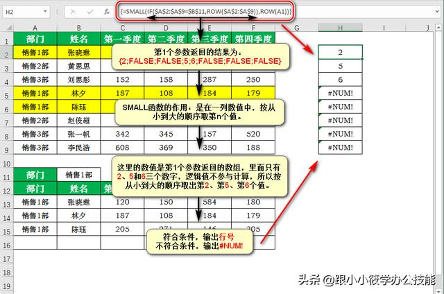 5个Excel函数组合一起使用,90%以上的一对多查询都可以解决  图文