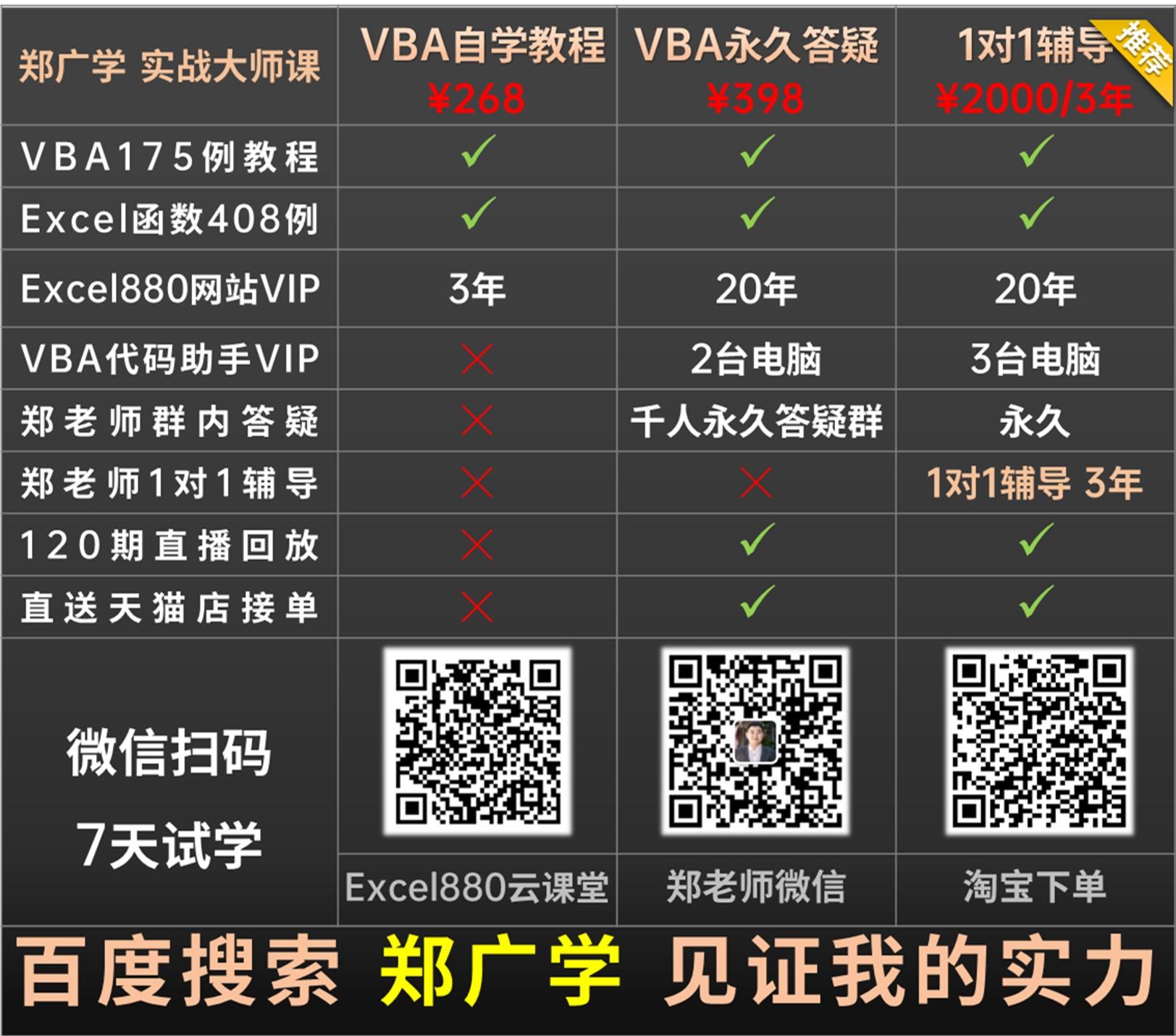 Excel VBA175例实战教学视频 零基础极速入门 有基础快速提高 Excel880站长逐行手写+课后答疑 图文  郑广学vba教学 宏教学 VBA编程宝典高级篇